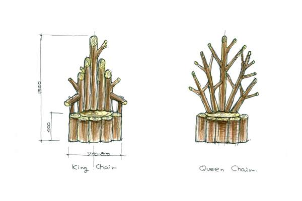 Tokachi Millennium Forest 十勝千年の森 北海道ガーデンFOREST GARDEN関連トピックスConceptDesign & Construction Process森の門森の望楼水辺を楽しむ森の基壇、森の盆森の大テーブルとバー白樺広場笹の海のデッキMaintenanceGardener's Pick UpOriginal text